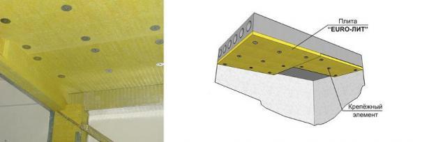 Огнезащитный бетон как сделать прочный цементный раствор