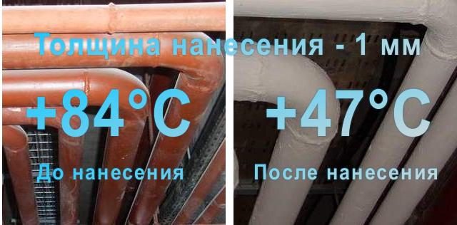 теплоизоляционная краска Магнитерм