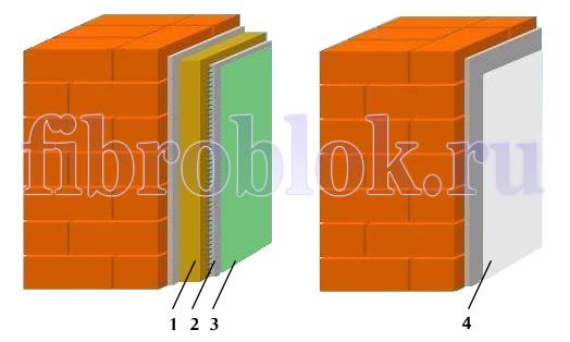 Теплоизоляционная краска Магнитерм на кирпичной стене